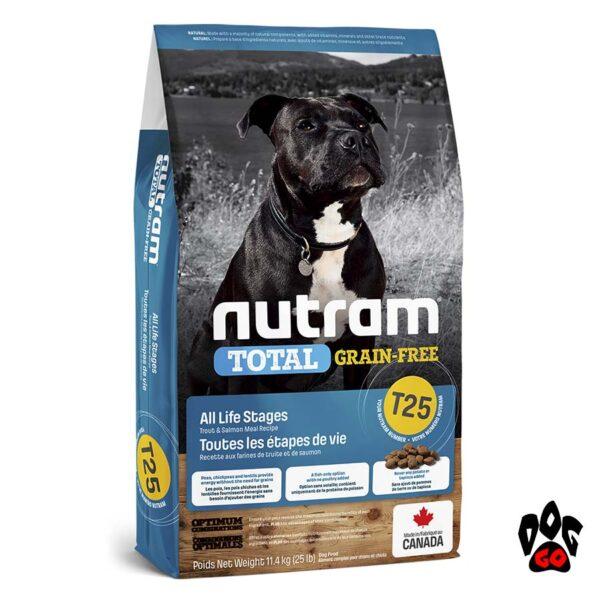 Корм для собак с пищевой аллергией NUTRAM T25, холистик, беззлаковый, лосось+форель, 1кг (на развес)